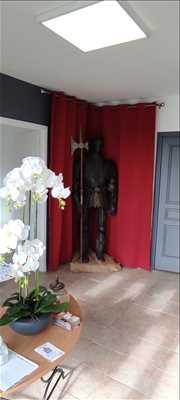 Exemple Agence immobilière n°285 zone Dordogne par FDIMMO